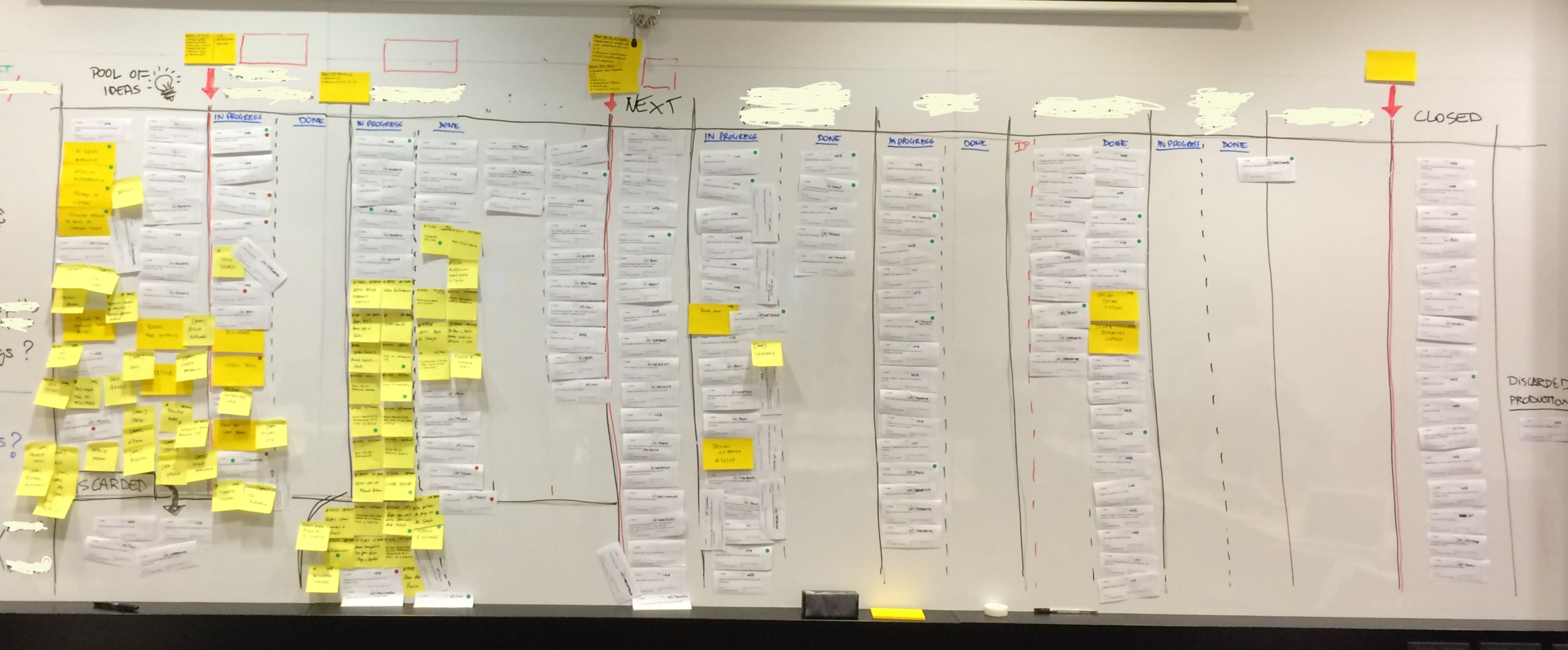Initial Portfolio Mapping Session - II