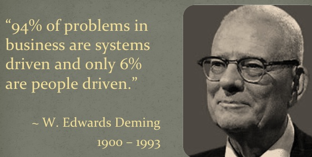 Deming's 14 Points for Lean Management