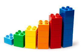 Lean as a strategy - Lean Organization - Agile