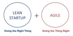 Gestión Lean de Producto - Lean Product Management - Que es