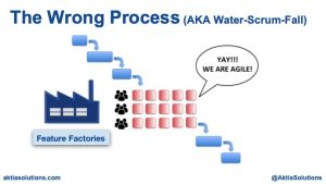 Water-Scrum-Fall - Agile - Feature Factories - Lean Product Management - AKTIA Solutions