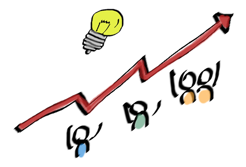 Lean Product Management – Outcome-driven Innovation