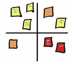 Outcome-driven Innovation - Competitive Analysis