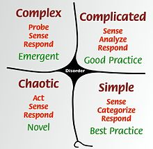 Cynefin Framework - Change Management - AKTIA Solutions