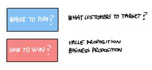 Estrategia de Producto - Lean Product Management - AKTIA Solutions