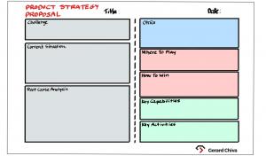 Plantilla - Canvas - Lienzo - Estrategia de Producto - Gerard Chiva - Lean Product Management - AKTIA Solutions