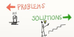 Problems vs Solutions - Solution Focus Coaching - Agile Coaching - AKTIA Solutions