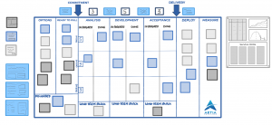 Dasboard - AKTIA Solutions
