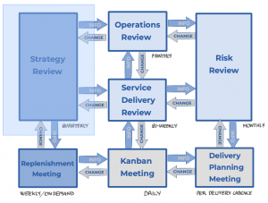Strategy Review - AKTIA Solutions